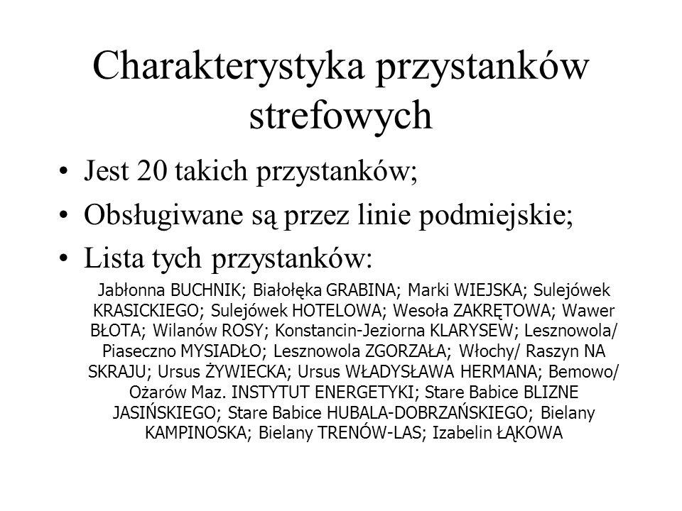 Charakterystyka przystanków strefowych Jest 20 takich przystanków; Obsługiwane są przez linie podmiejskie; Lista tych przystanków: Jabłonna BUCHNIK; Białołęka GRABINA; Marki WIEJSKA; Sulejówek KRASICKIEGO; Sulejówek HOTELOWA; Wesoła ZAKRĘTOWA; Wawer BŁOTA; Wilanów ROSY; Konstancin-Jeziorna KLARYSEW; Lesznowola/ Piaseczno MYSIADŁO; Lesznowola ZGORZAŁA; Włochy/ Raszyn NA SKRAJU; Ursus ŻYWIECKA; Ursus WŁADYSŁAWA HERMANA; Bemowo/ Ożarów Maz.