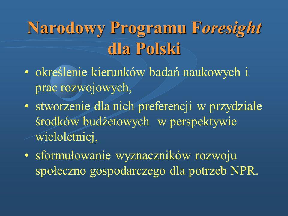 Narodowy Programu Foresight dla Polski określenie kierunków badań naukowych i prac rozwojowych, stworzenie dla nich preferencji w przydziale środków b