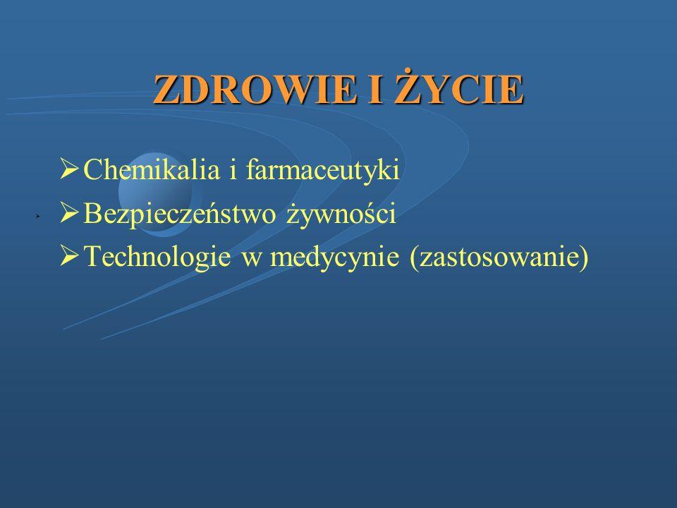 ZDROWIE I ŻYCIE Chemikalia i farmaceutyki Bezpieczeństwo żywności Technologie w medycynie (zastosowanie)