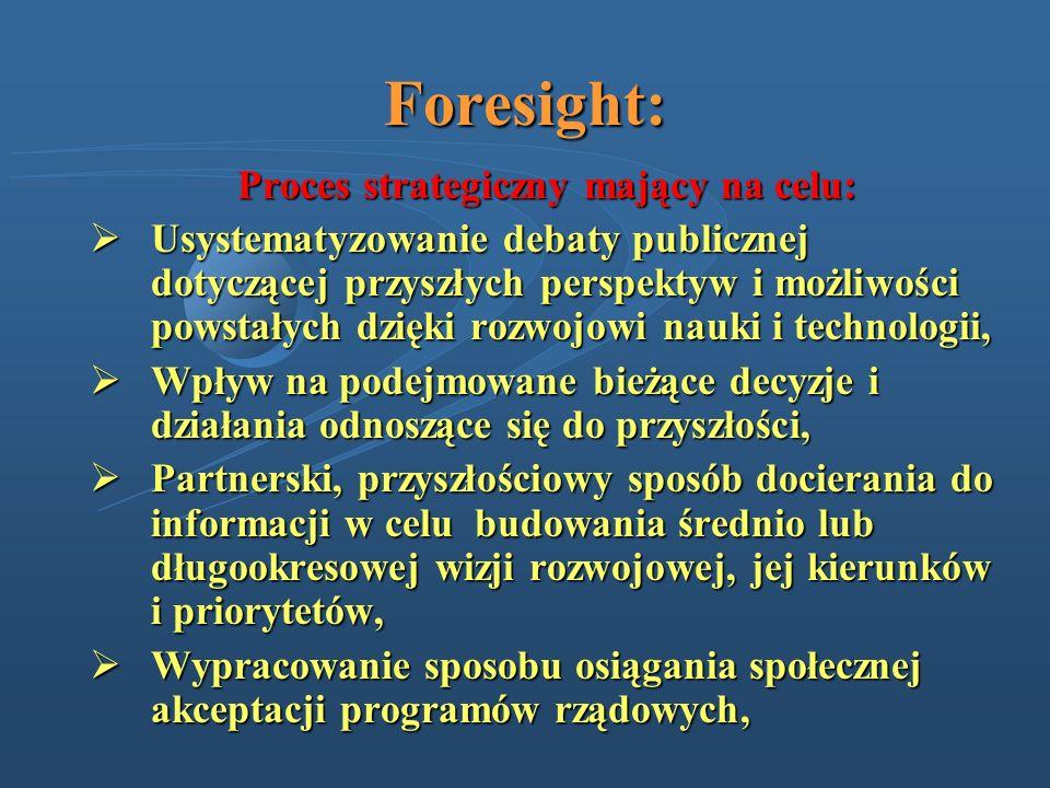 Foresight: Proces strategiczny mający na celu: Usystematyzowanie debaty publicznej dotyczącej przyszłych perspektyw i możliwości powstałych dzięki roz