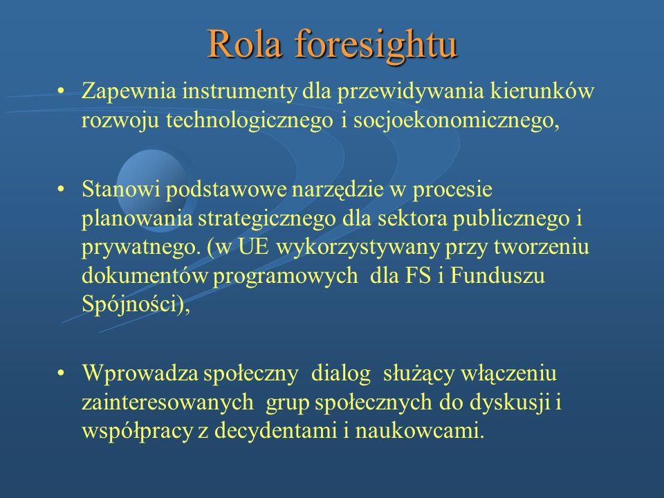 Rola foresightu Zapewnia instrumenty dla przewidywania kierunków rozwoju technologicznego i socjoekonomicznego, Stanowi podstawowe narzędzie w procesi