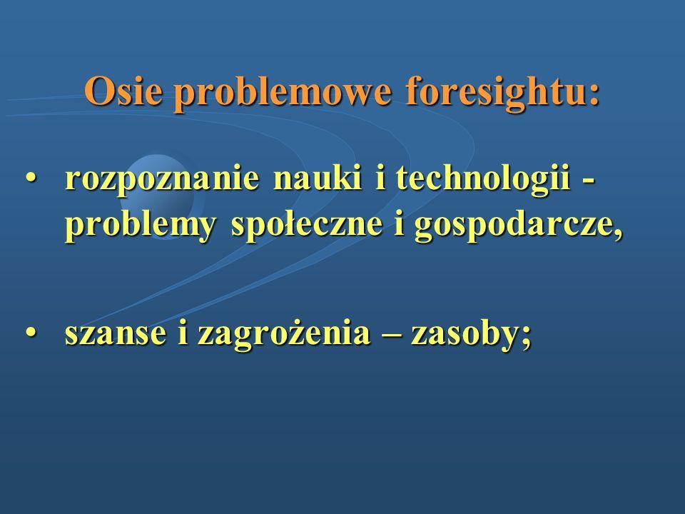 Osie problemowe foresightu: rozpoznanie nauki i technologii - problemy społeczne i gospodarcze,rozpoznanie nauki i technologii - problemy społeczne i