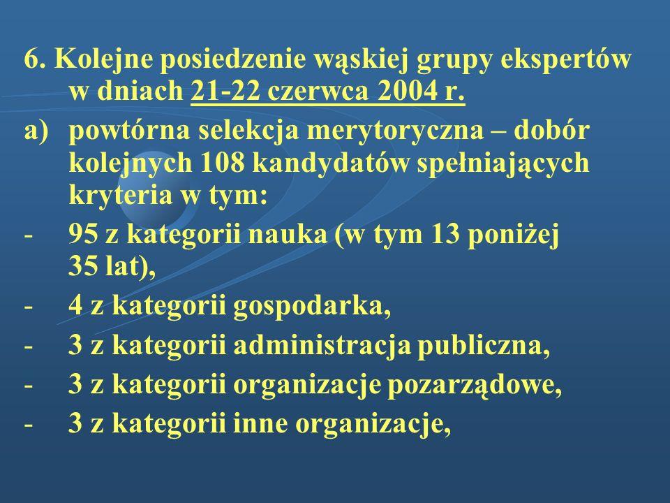 6. Kolejne posiedzenie wąskiej grupy ekspertów w dniach 21-22 czerwca 2004 r.