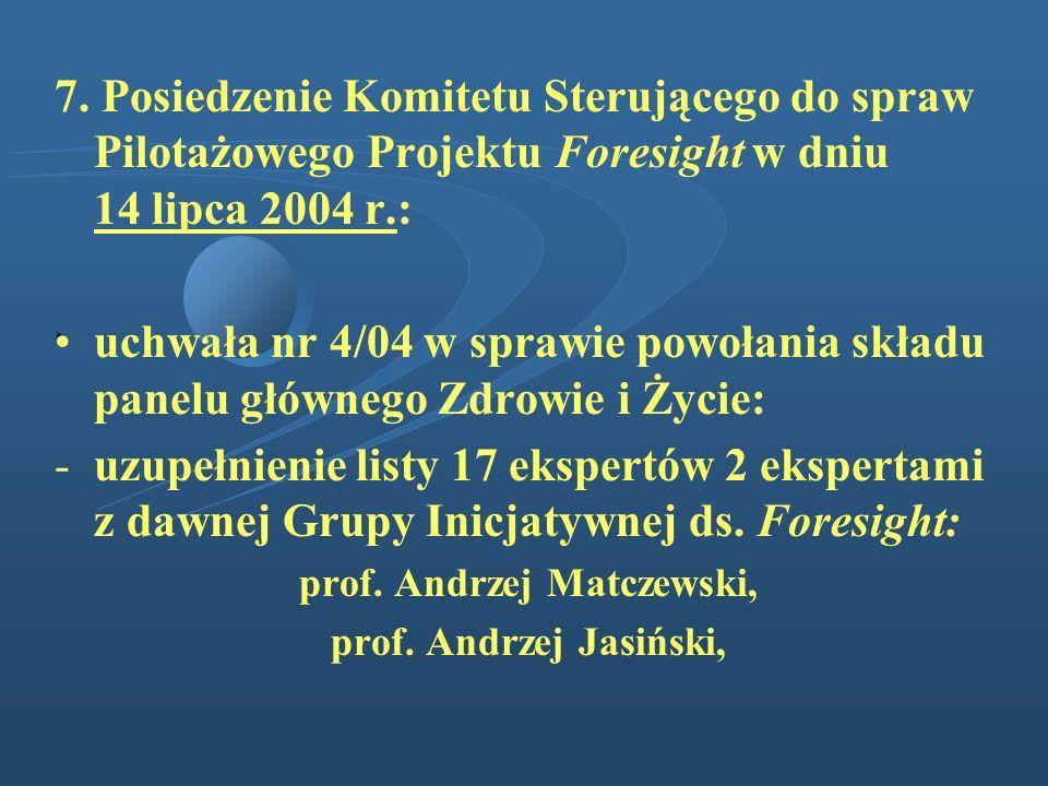 7. Posiedzenie Komitetu Sterującego do spraw Pilotażowego Projektu Foresight w dniu 14 lipca 2004 r.: uchwała nr 4/04 w sprawie powołania składu panel