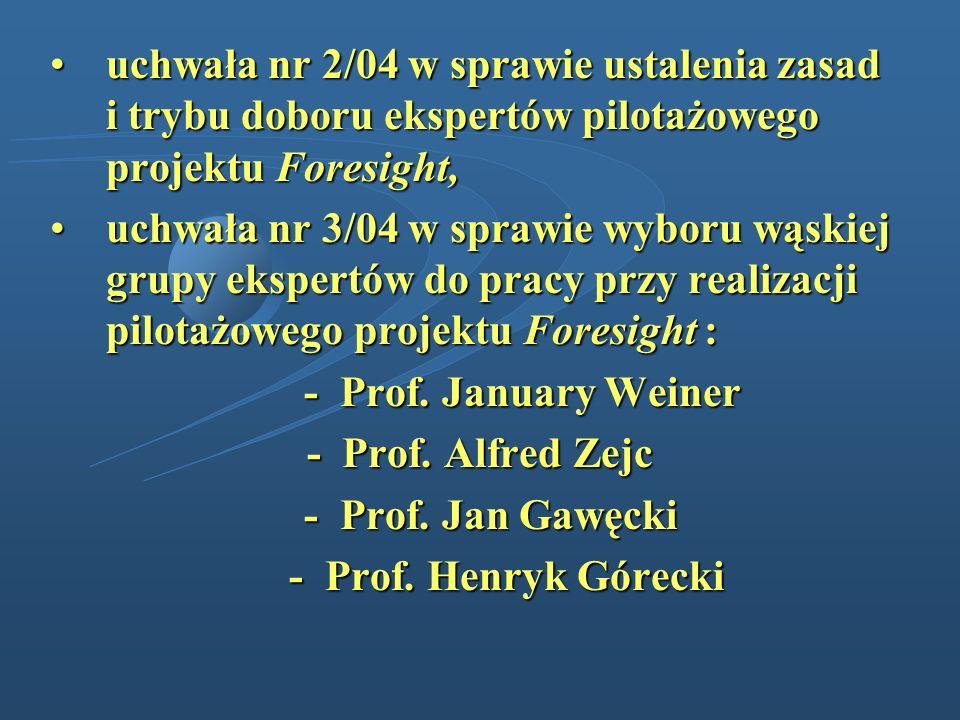uchwała nr 2/04 w sprawie ustalenia zasad i trybu doboru ekspertów pilotażowego projektu Foresight,uchwała nr 2/04 w sprawie ustalenia zasad i trybu doboru ekspertów pilotażowego projektu Foresight, uchwała nr 3/04 w sprawie wyboru wąskiej grupy ekspertów do pracy przy realizacji pilotażowego projektu Foresight :uchwała nr 3/04 w sprawie wyboru wąskiej grupy ekspertów do pracy przy realizacji pilotażowego projektu Foresight : - Prof.