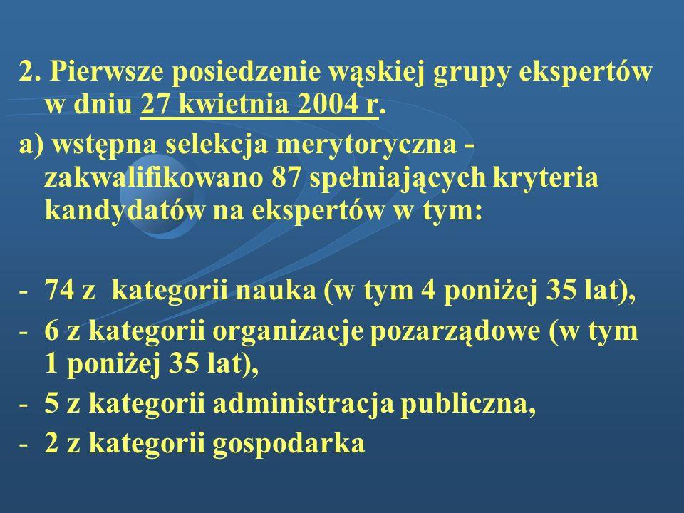 2. Pierwsze posiedzenie wąskiej grupy ekspertów w dniu 27 kwietnia 2004 r.