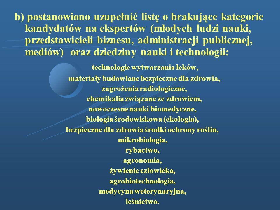 b) postanowiono uzupełnić listę o brakujące kategorie kandydatów na ekspertów (młodych ludzi nauki, przedstawicieli biznesu, administracji publicznej, mediów) oraz dziedziny nauki i technologii: technologie wytwarzania leków, materiały budowlane bezpieczne dla zdrowia, zagrożenia radiologiczne, chemikalia związane ze zdrowiem, nowoczesne nauki biomedyczne, biologia środowiskowa (ekologia), bezpieczne dla zdrowia środki ochrony roślin, mikrobiologia, rybactwo, agronomia, żywienie człowieka, agrobiotechnologia, medycyna weterynaryjna, leśnictwo.