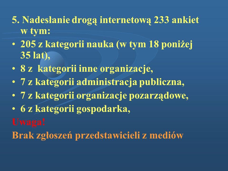 5. Nadesłanie drogą internetową 233 ankiet w tym: 205 z kategorii nauka (w tym 18 poniżej 35 lat), 8 z kategorii inne organizacje, 7 z kategorii admin