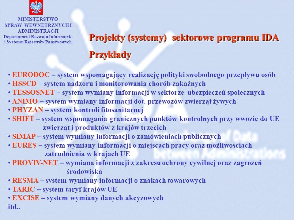 EURODOC – system wspomagający realizację polityki swobodnego przepływu osób HSSCD – system nadzoru i monitorowania chorób zakaźnych TESSOSNET – system