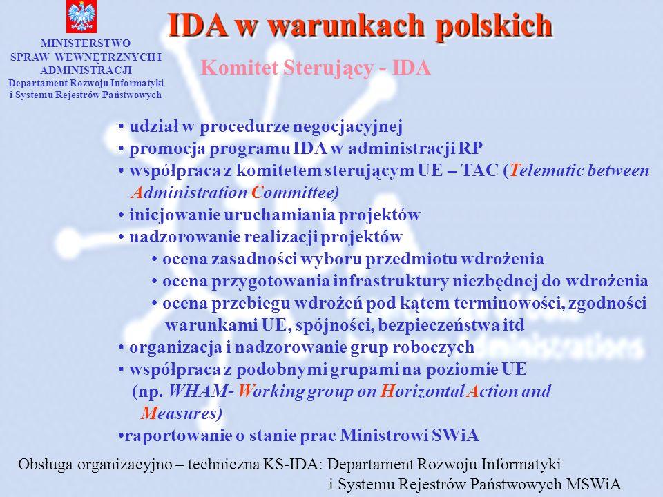 IDA w warunkach polskich Komitet Sterujący - IDA udział w procedurze negocjacyjnej promocja programu IDA w administracji RP współpraca z komitetem ste
