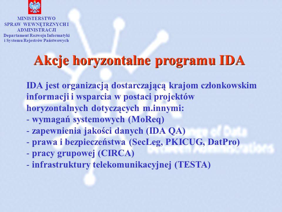 Akcje horyzontalne programu IDA IDA jest organizacją dostarczającą krajom członkowskim informacji i wsparcia w postaci projektów horyzontalnych dotycz