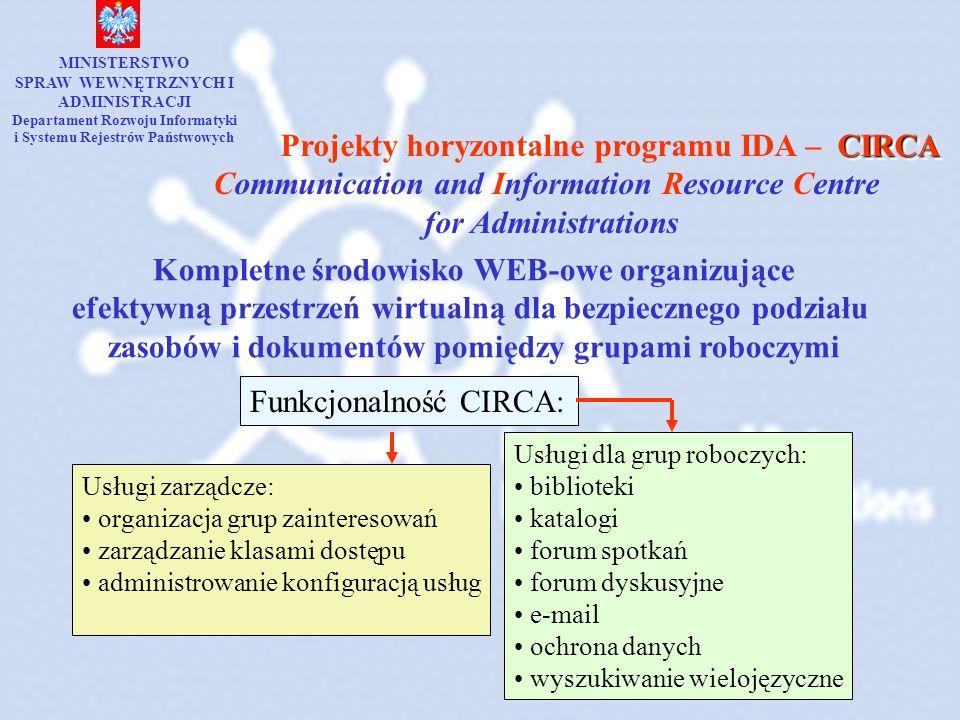 CIRCACIRCAProjekty horyzontalne programu IDA – Communication and Information Resource Centre for Administrations Kompletne środowisko WEB-owe organizu