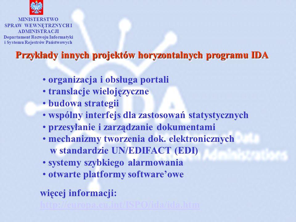 Przykłady innych projektów horyzontalnych programu IDA organizacja i obsługa portali translacje wielojęzyczne budowa strategii wspólny interfejs dla z
