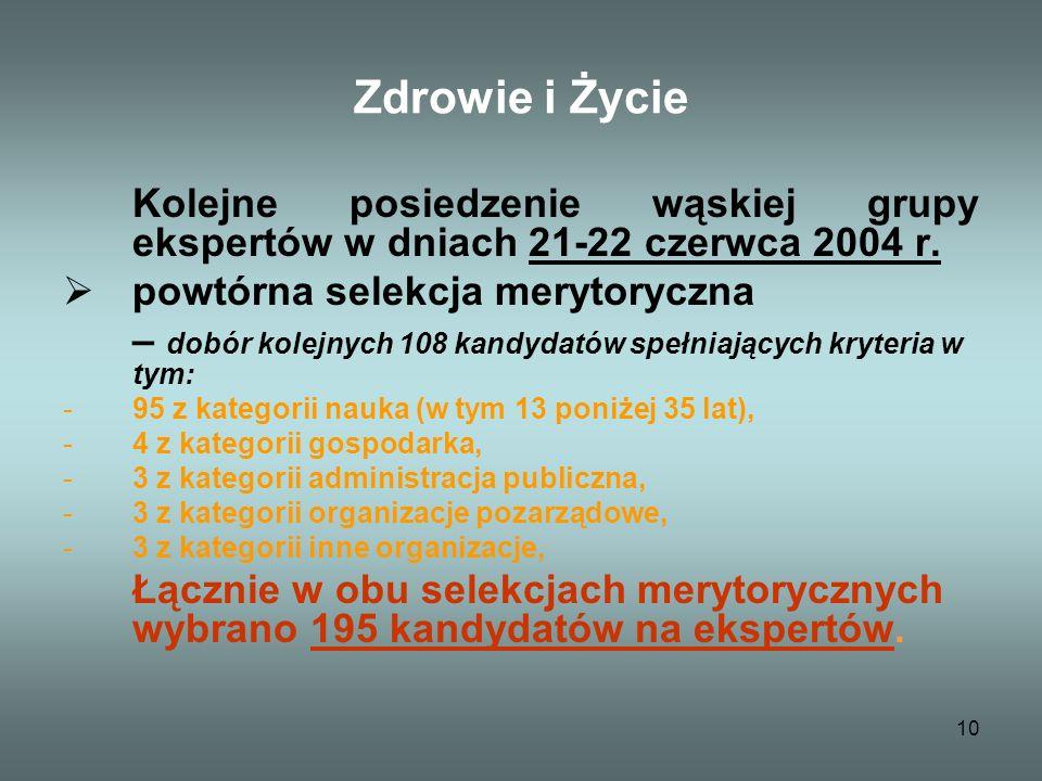 10 Zdrowie i Życie Kolejne posiedzenie wąskiej grupy ekspertów w dniach 21-22 czerwca 2004 r.