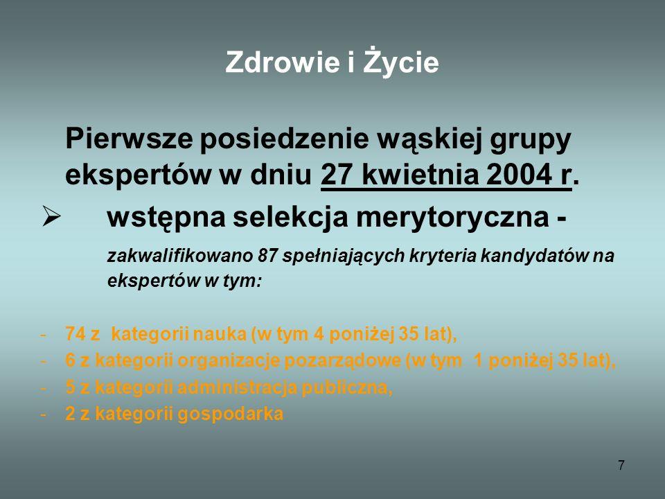 7 Zdrowie i Życie Pierwsze posiedzenie wąskiej grupy ekspertów w dniu 27 kwietnia 2004 r.