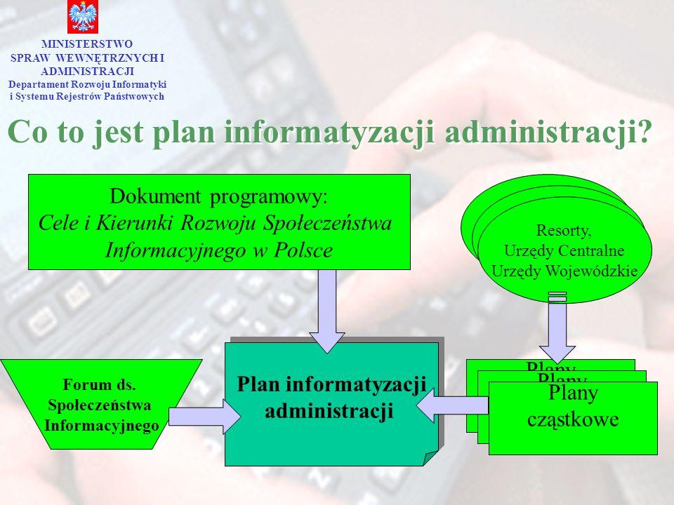 Co to jest plan informatyzacji administracji? MINISTERSTWO SPRAW WEWNĘTRZNYCH I ADMINISTRACJI Departament Rozwoju Informatyki i Systemu Rejestrów Pańs
