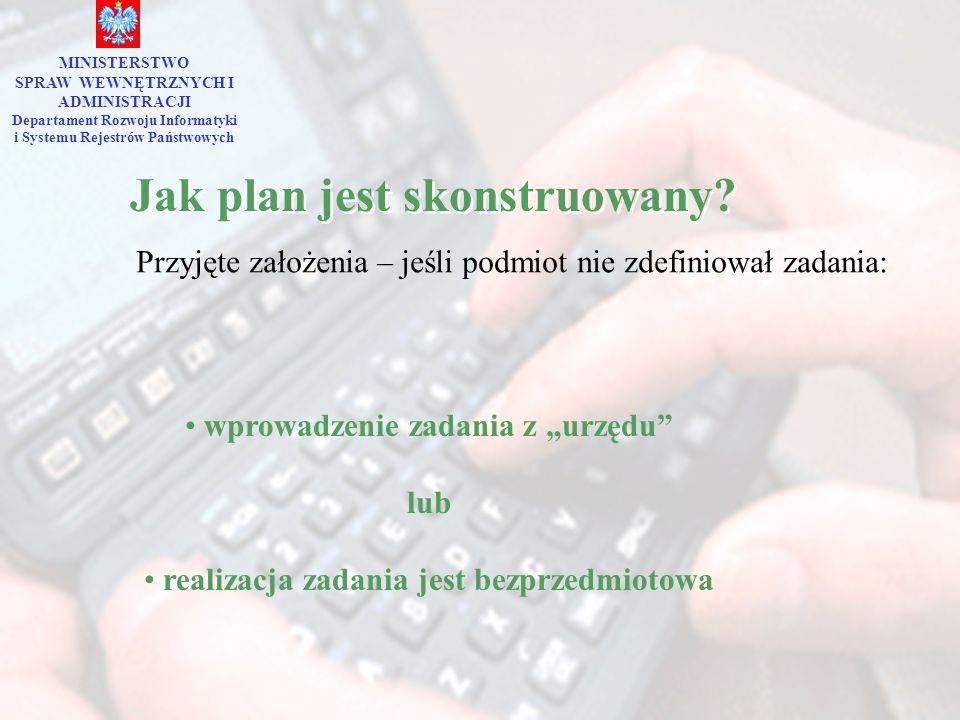 Jak plan jest skonstruowany? MINISTERSTWO SPRAW WEWNĘTRZNYCH I ADMINISTRACJI Departament Rozwoju Informatyki i Systemu Rejestrów Państwowych Przyjęte