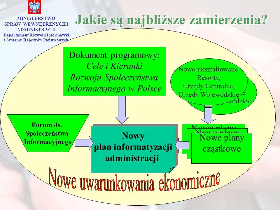 Jakie są najbliższe zamierzenia? MINISTERSTWO SPRAW WEWNĘTRZNYCH I ADMINISTRACJI Departament Rozwoju Informatyki i Systemu Rejestrów Państwowych Dokum