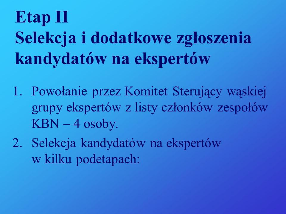 Etap II Selekcja i dodatkowe zgłoszenia kandydatów na ekspertów 1.Powołanie przez Komitet Sterujący wąskiej grupy ekspertów z listy członków zespołów KBN – 4 osoby.