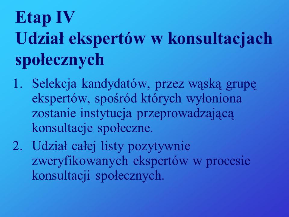 Etap IV Udział ekspertów w konsultacjach społecznych 1.Selekcja kandydatów, przez wąską grupę ekspertów, spośród których wyłoniona zostanie instytucja przeprowadzającą konsultacje społeczne.