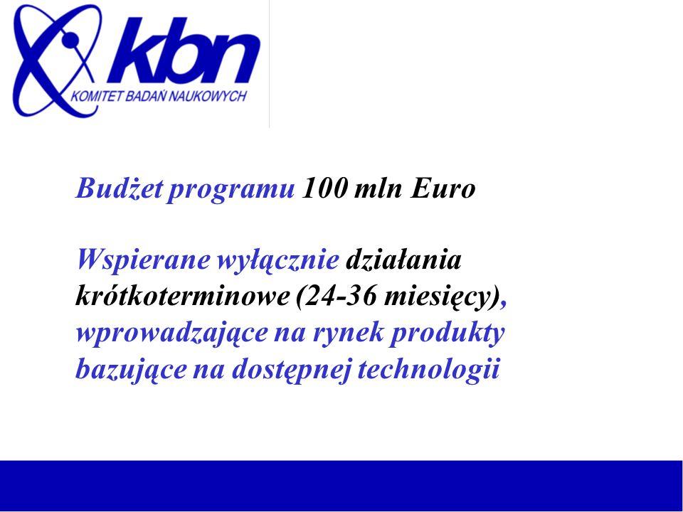 Budżet programu 100 mln Euro Wspierane wyłącznie działania krótkoterminowe (24-36 miesięcy), wprowadzające na rynek produkty bazujące na dostępnej tec