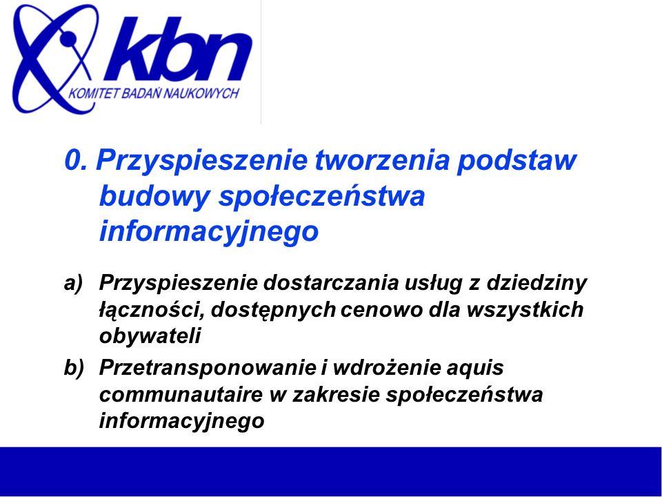 0. Przyspieszenie tworzenia podstaw budowy społeczeństwa informacyjnego a)Przyspieszenie dostarczania usług z dziedziny łączności, dostępnych cenowo d