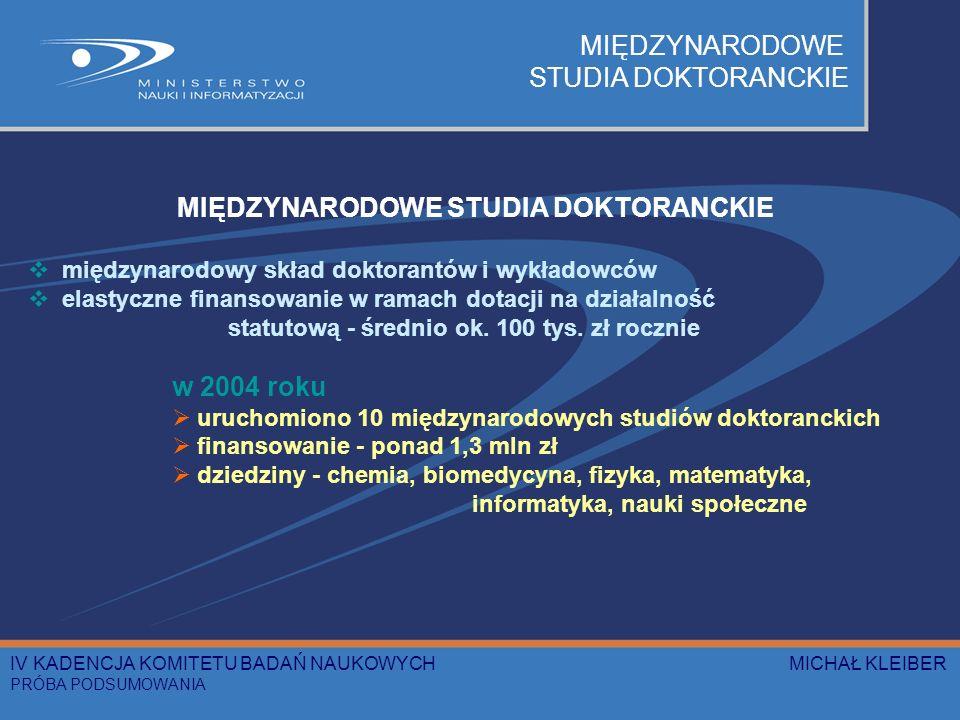 MIĘDZYNARODOWE STUDIA DOKTORANCKIE międzynarodowy skład doktorantów i wykładowców elastyczne finansowanie w ramach dotacji na działalność statutową -