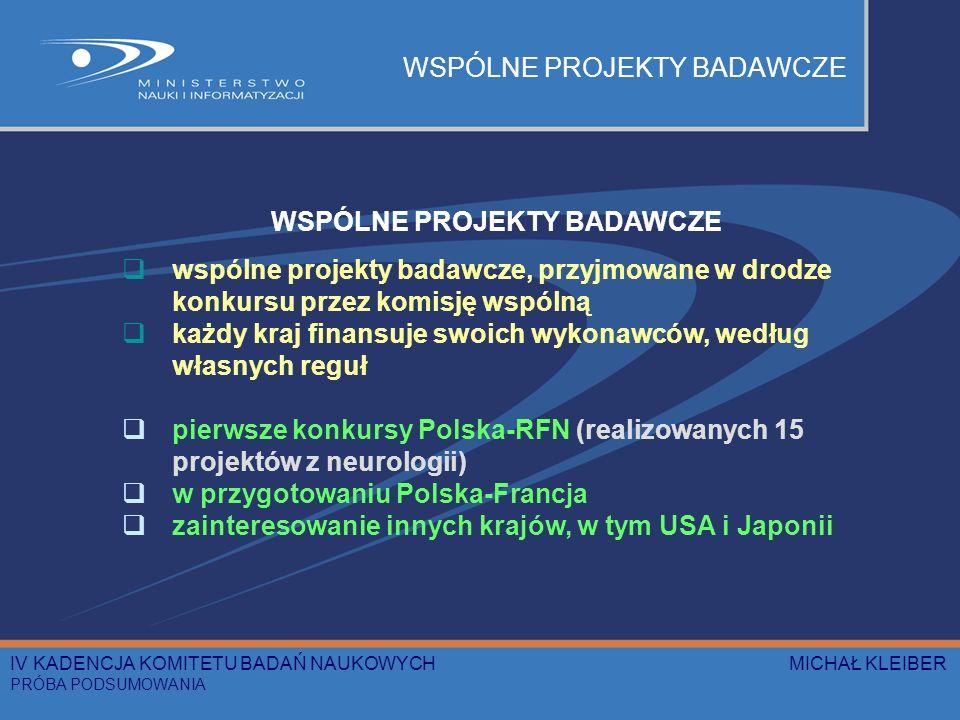 WSPÓLNE PROJEKTY BADAWCZE wspólne projekty badawcze, przyjmowane w drodze konkursu przez komisję wspólną każdy kraj finansuje swoich wykonawców, według własnych reguł pierwsze konkursy Polska-RFN (realizowanych 15 projektów z neurologii) w przygotowaniu Polska-Francja zainteresowanie innych krajów, w tym USA i Japonii IV KADENCJA KOMITETU BADAŃ NAUKOWYCH MICHAŁ KLEIBER PRÓBA PODSUMOWANIA