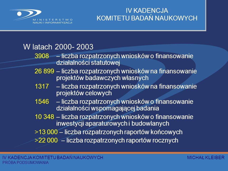 IV KADENCJA KOMITETU BADAŃ NAUKOWYCH W latach 2000- 2003 3908 – liczba rozpatrzonych wniosków o finansowanie działalności statutowej 26 899 – liczba rozpatrzonych wniosków na finansowanie projektów badawczych własnych 1317 – liczba rozpatrzonych wniosków na finansowanie projektów celowych 1546 – liczba rozpatrzonych wniosków o finansowanie działalności wspomagającej badania 10 348 – liczba rozpatrzonych wniosków o finansowanie inwestycji aparaturowych i budowlanych >13 000 – liczba rozpatrzonych raportów końcowych >22 000 – liczba rozpatrzonych raportów rocznych IV KADENCJA KOMITETU BADAŃ NAUKOWYCH MICHAŁ KLEIBER PRÓBA PODSUMOWANIA