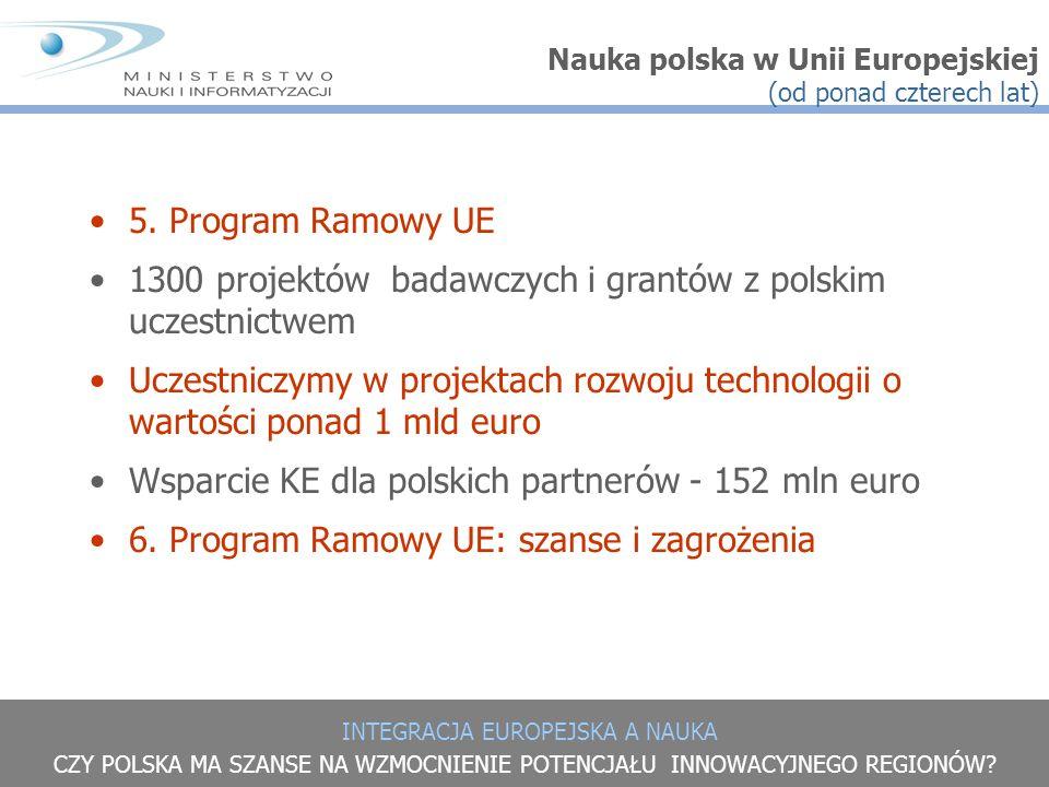 Nauka polska w Unii Europejskiej (od ponad czterech lat) INTEGRACJA EUROPEJSKA A NAUKA CZY POLSKA MA SZANSE NA WZMOCNIENIE POTENCJAŁU INNOWACYJNEGO RE