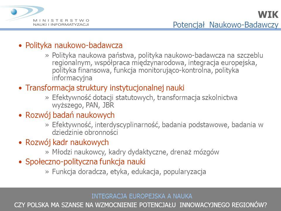 BioMoBil- Advanced Technology Centre on Bio- Safety & Molecular Biomedicine coordinated by Prof.