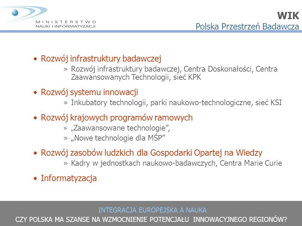 INTEGRACJA EUROPEJSKA A NAUKA CZY POLSKA MA SZANSE NA WZMOCNIENIE POTENCJAŁU INNOWACYJNEGO REGIONÓW? Rozwój infrastruktury badawczej »Rozwój infrastru