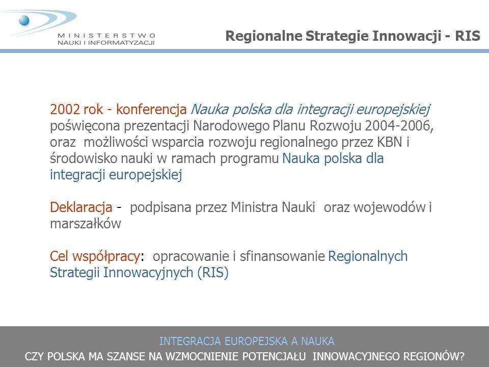 INTEGRACJA EUROPEJSKA A NAUKA CZY POLSKA MA SZANSE NA WZMOCNIENIE POTENCJAŁU INNOWACYJNEGO REGIONÓW? 2002 rok - konferencja Nauka polska dla integracj