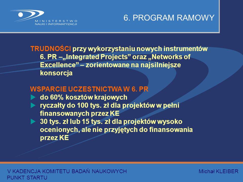 6.PROGRAM RAMOWY TRUDNOŚCI przy wykorzystaniu nowych instrumentów 6.
