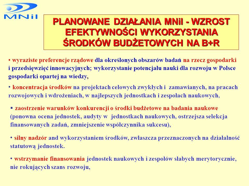 Jedyną szansą na szybki wzrost roli badań w Polsce jest racjonalne, odważne działanie całego środowiska naukowego: zmiany strukturalne (KBN, PAN, JBR)