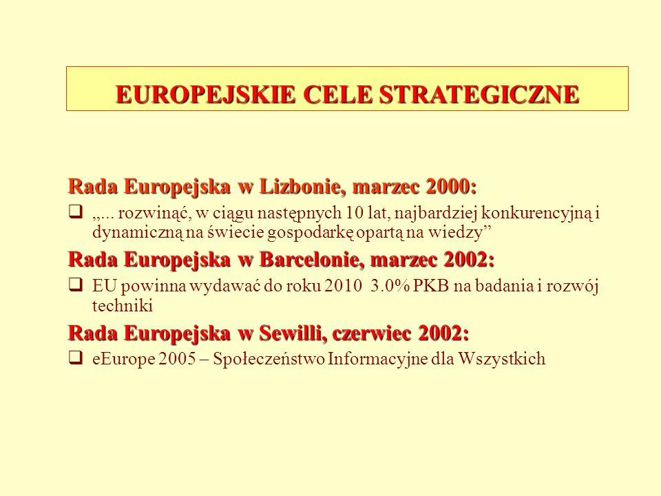 EUROPEJSKIE CELE STRATEGICZNE Rada Europejska w Lizbonie, marzec 2000:...