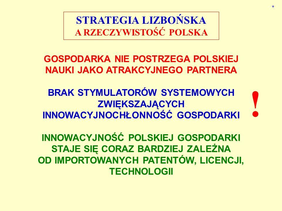 EUROPEJSKIE CELE STRATEGICZNE Rada Europejska w Lizbonie, marzec 2000:... rozwinąć, w ciągu następnych 10 lat, najbardziej konkurencyjną i dynamiczną