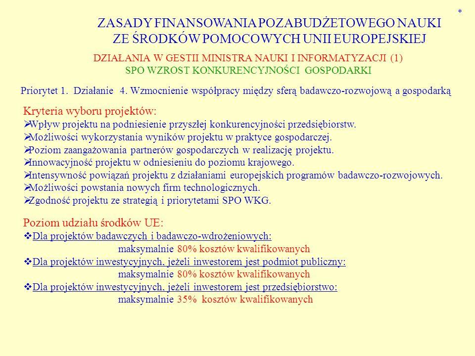 STAN REALIZACJI RIS MazowieckiePodlaskie Dolnośląskie Lubuskie Lubelskie Łódzkie Małopolskie Świętokrzyskie Pomorskie Podkarpackie Kujawsko- Pomorskie