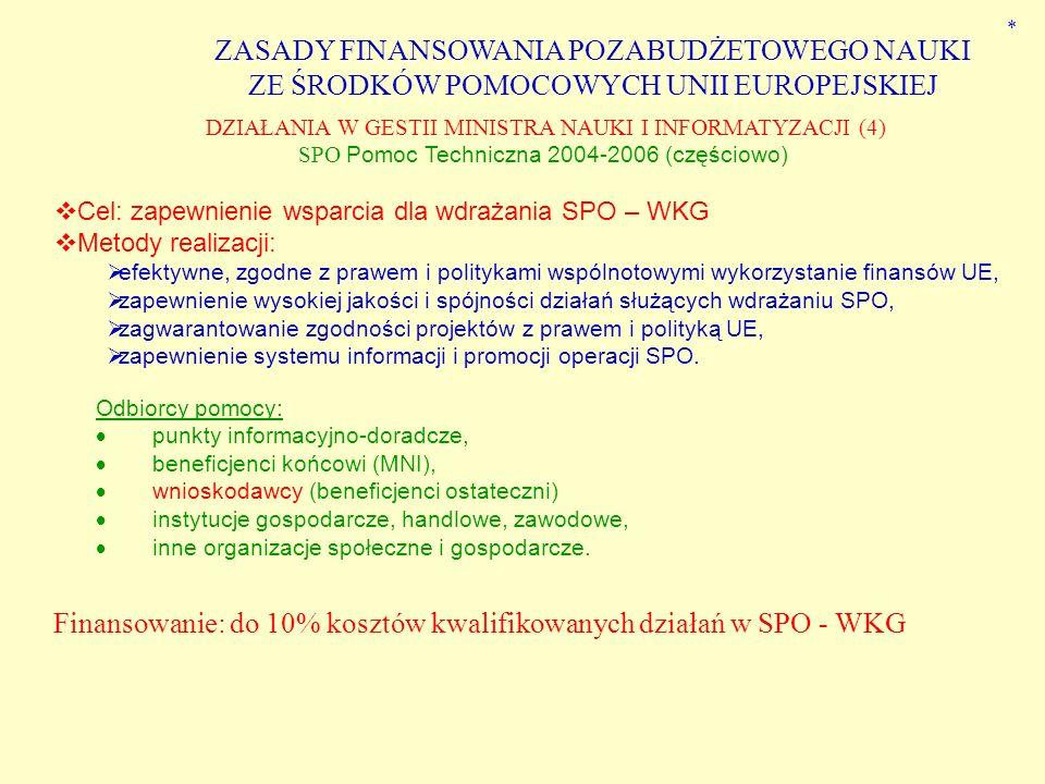 ZASADY FINANSOWANIA POZABUDŻETOWEGO NAUKI ZE ŚRODKÓW POMOCOWYCH UNII EUROPEJSKIEJ DZIAŁANIA W GESTII MINISTRA NAUKI I INFORMATYZACJI (3) SPO WZROST KO