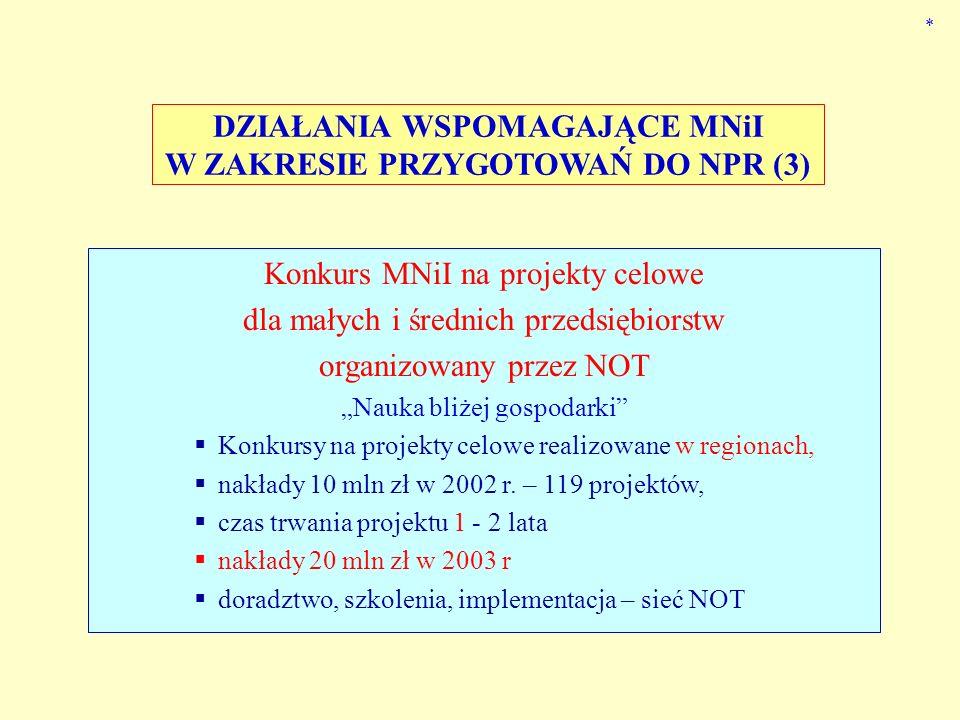 ZASADY FINANSOWANIA POZABUDŻETOWEGO NAUKI ZE ŚRODKÓW POMOCOWYCH UNII EUROPEJSKIEJ DZIAŁANIA W GESTII MINISTRA NAUKI I INFORMATYZACJI (4) SPO Pomoc Tec