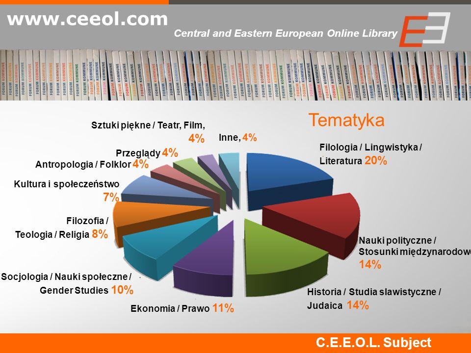 Tematyka Ekonomia / Prawo 11% Inne, 4% Filologia / Lingwistyka / Literatura 20% Antropologia / Folklor 4% Filozofia / Teologia / Religia 8% Historia /