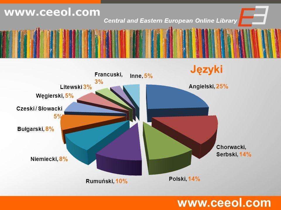 www.ceeol.com Bułgarski, 8% Polski, 14% Rumuński, 10% Węgierski, 5% Litewski 3% Czeski / Słowacki 5% Inne, 5% Angielski, 25% Chorwacki, Serbski, 14% N