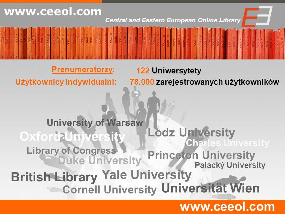 Użytkownicy indywidualni: Duke University Oxford University Cornell University Yale University British Library Universität Wien Library of Congress Pr