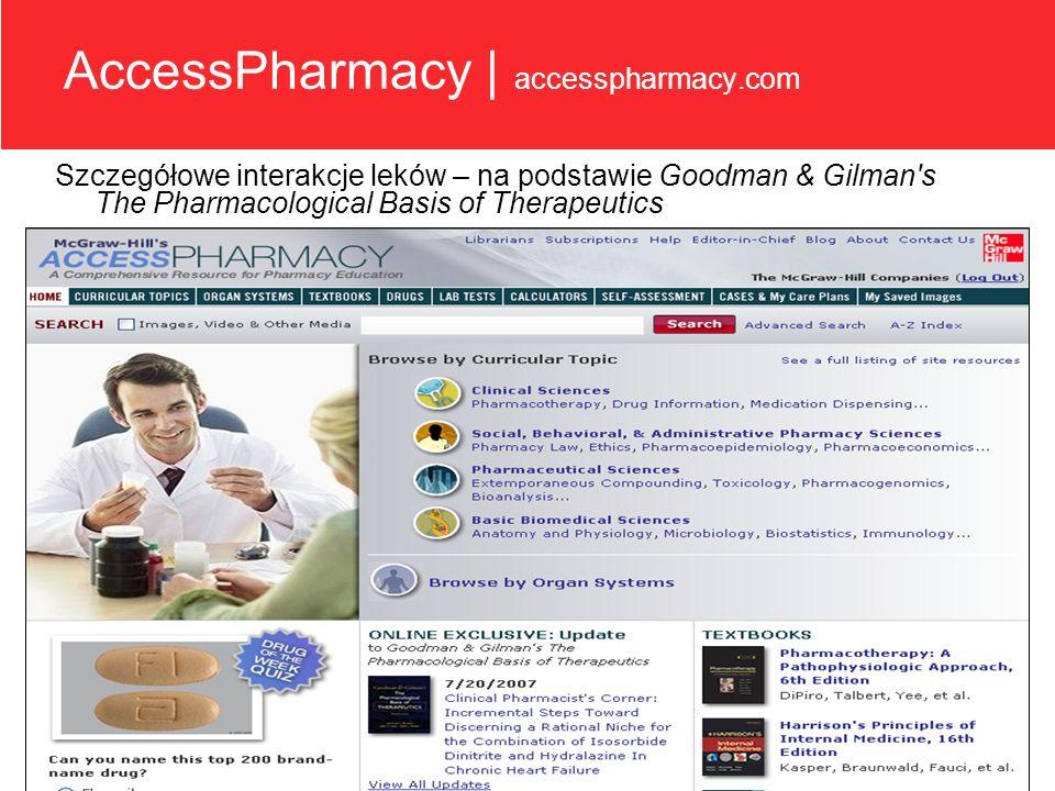 Szczegółowe interakcje leków – na podstawie Goodman & Gilman's The Pharmacological Basis of Therapeutics
