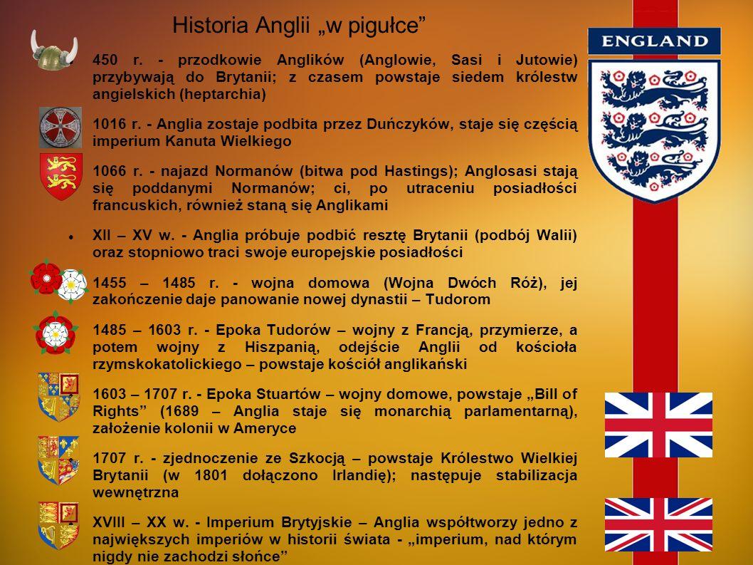 Narodowa flaga Anglii jest również flagą jej patrona – świętego Jerzego. Anglia posiada również proporzec królewski, używany przez króla, bądź królową