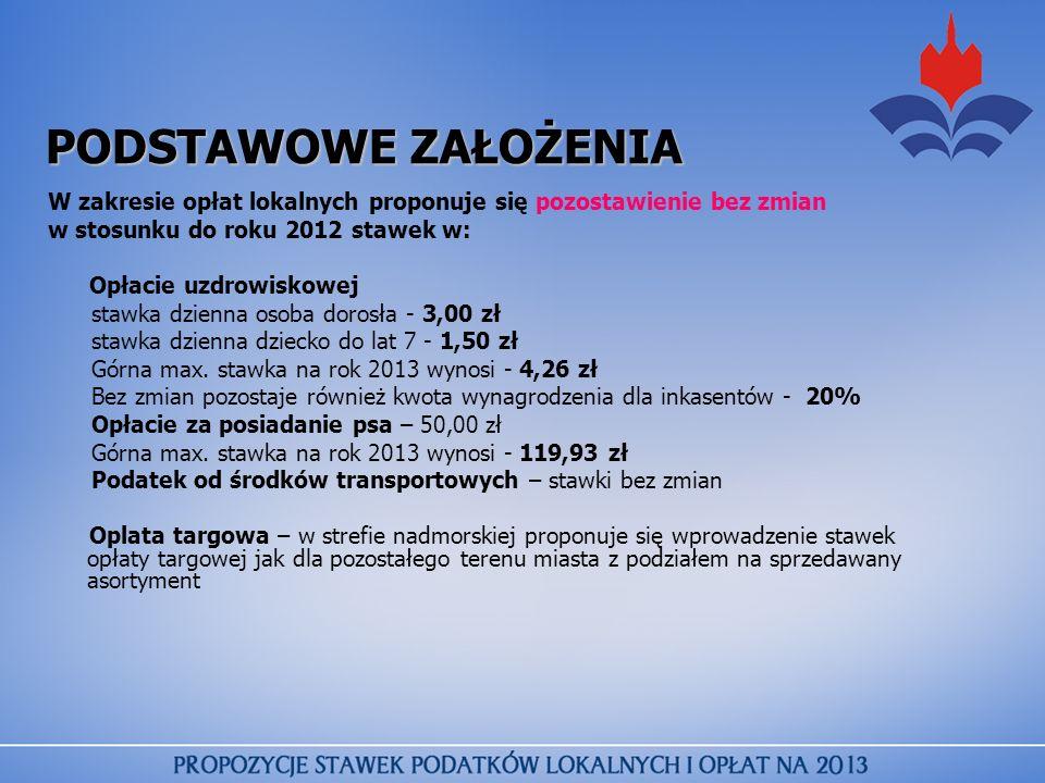 PODSTAWOWE ZAŁOŻENIA W zakresie opłat lokalnych proponuje się pozostawienie bez zmian w stosunku do roku 2012 stawek w: Opłacie uzdrowiskowej stawka d
