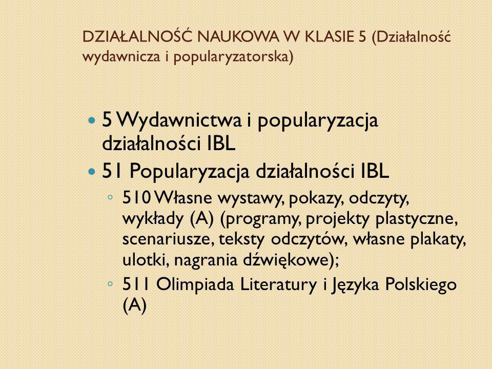 DZIAŁALNOŚĆ NAUKOWA W KLASIE 5 (Działalność wydawnicza i popularyzatorska) 5 Wydawnictwa i popularyzacja działalności IBL 51 Popularyzacja działalnośc