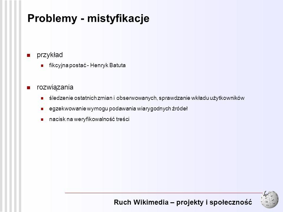 Ruch Wikimedia – projekty i społeczność 15 Problemy - mistyfikacje przykład fikcyjna postać - Henryk Batuta rozwiązania śledzenie ostatnich zmian i ob