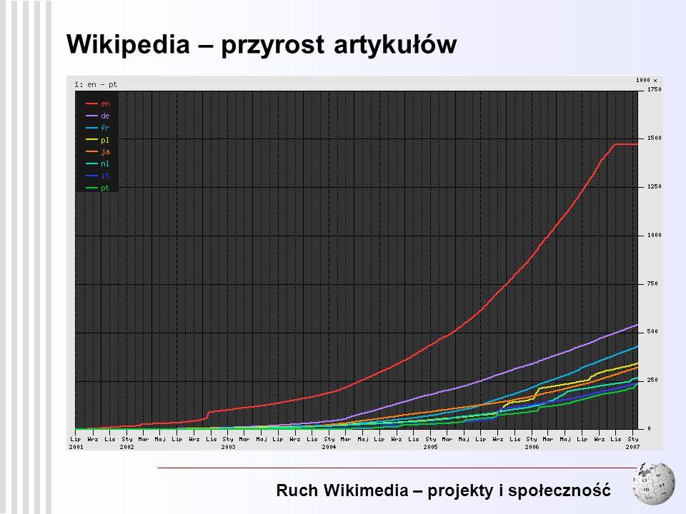 Ruch Wikimedia – projekty i społeczność 8 Pięć filarów Wikipedii Wikipedia to encyklopedia (brak twórczości własnej, weryfikowalność) Neutralny punkt widzenia (NPOV, wiarygodne źródła) Wolne źródło wiedzy (licencja GFDL, nie naruszać praw autorskich) Wikietykieta (żadnych osobistych ataków, chłodne nastawienie) Brak sztywnych zasad (śmiało modyfikuj strony, otwartość)