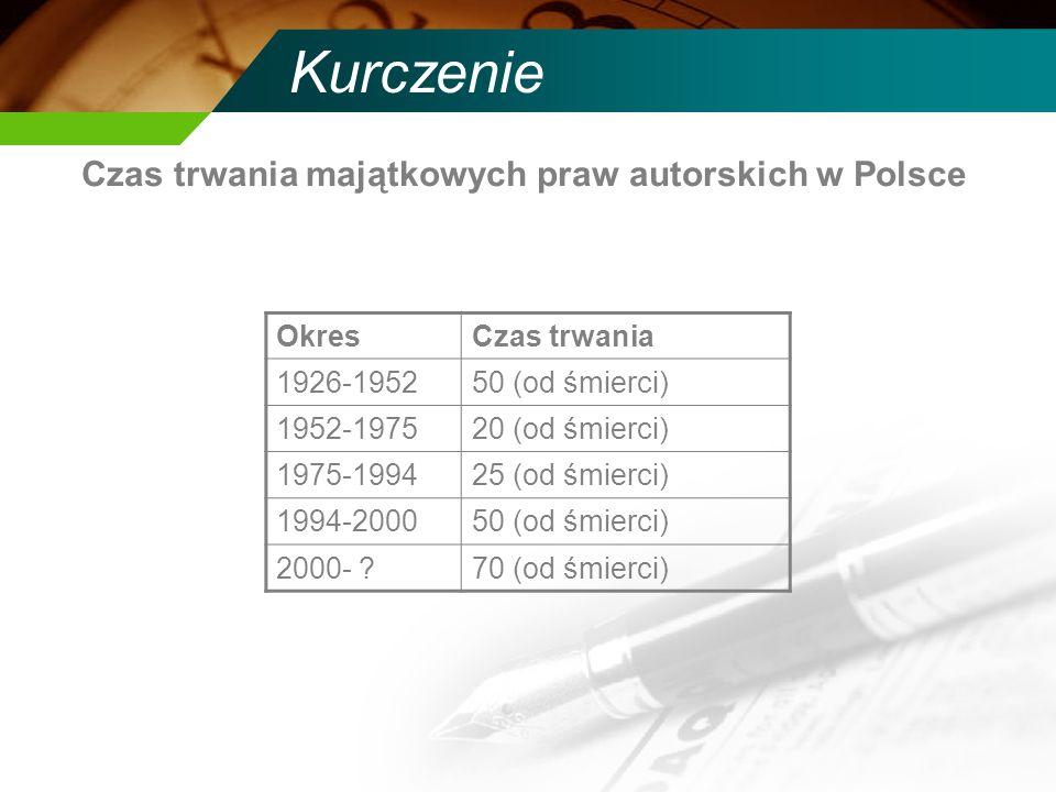 Kurczenie OkresCzas trwania 1926-195250 (od śmierci) 1952-197520 (od śmierci) 1975-199425 (od śmierci) 1994-200050 (od śmierci) 2000- 70 (od śmierci) Czas trwania majątkowych praw autorskich w Polsce